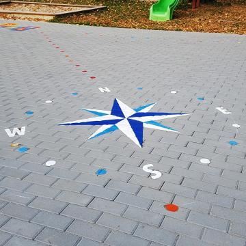Kompas - Róża Wiatrów